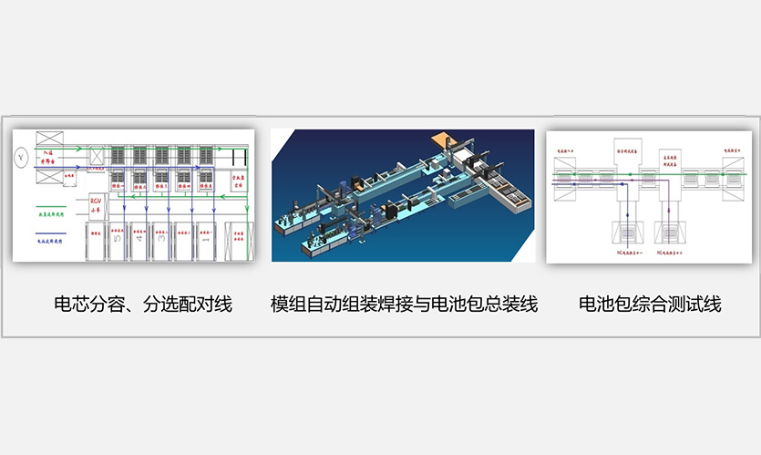 Module and PACK Automatic Production Line
